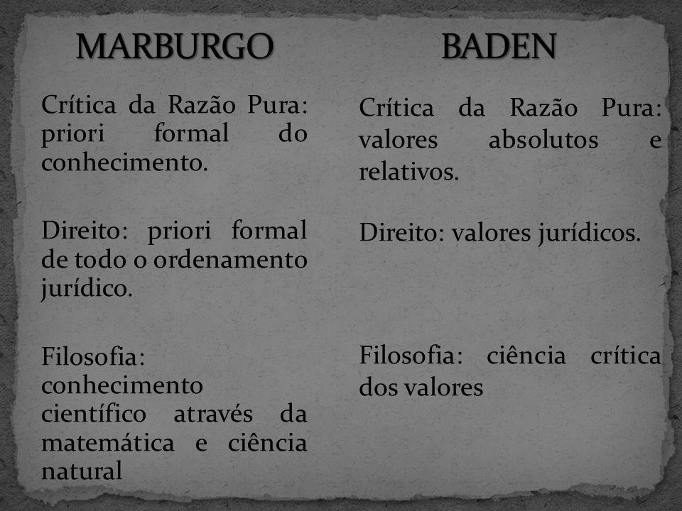 Crítica da Razão Pura: priori formal do conhecimento.