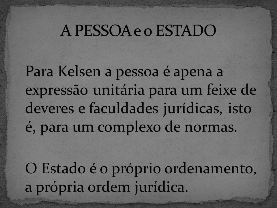 Para Kelsen a pessoa é apena a expressão unitária para um feixe de deveres e faculdades jurídicas, isto é, para um complexo de normas.