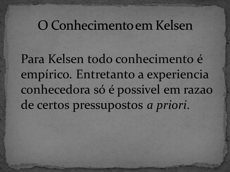 Para Kelsen todo conhecimento é empírico.