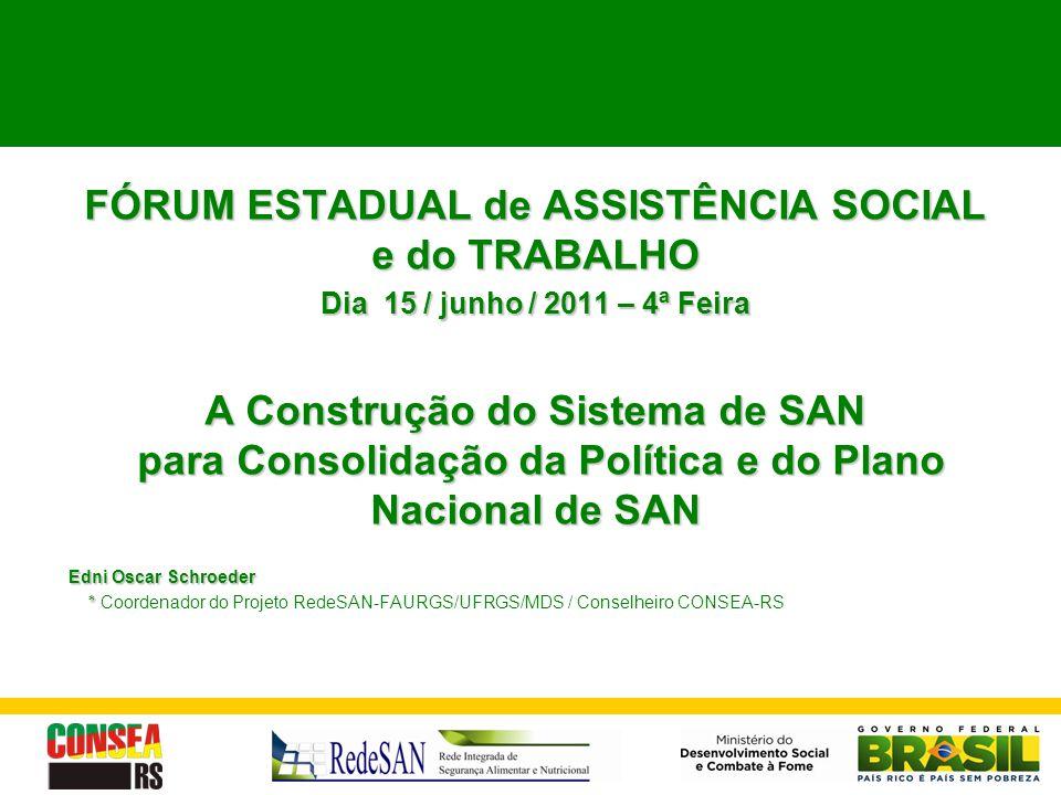 FÓRUM ESTADUAL de ASSISTÊNCIA SOCIAL e do TRABALHO Dia 15 / junho / 2011 – 4ª Feira A Construção do Sistema de SAN para Consolidação da Política e do