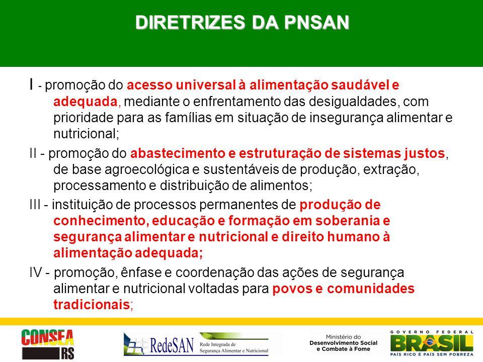 DIRETRIZES DA PNSAN I - promoção do acesso universal à alimentação saudável e adequada, mediante o enfrentamento das desigualdades, com prioridade par
