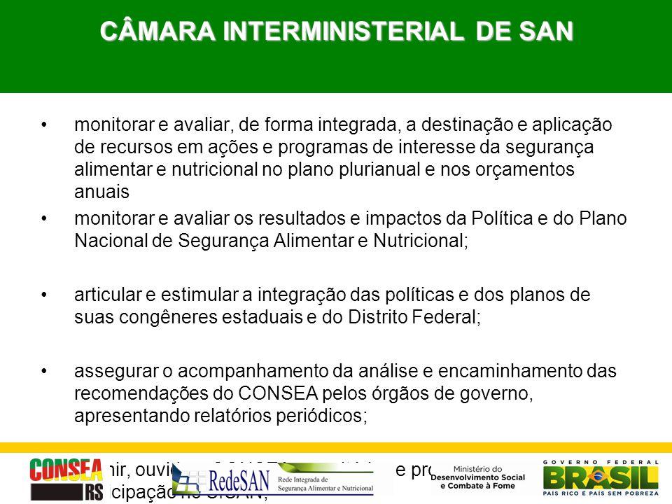 CÂMARA INTERMINISTERIAL DE SAN CÂMARA INTERMINISTERIAL DE SAN monitorar e avaliar, de forma integrada, a destinação e aplicação de recursos em ações e