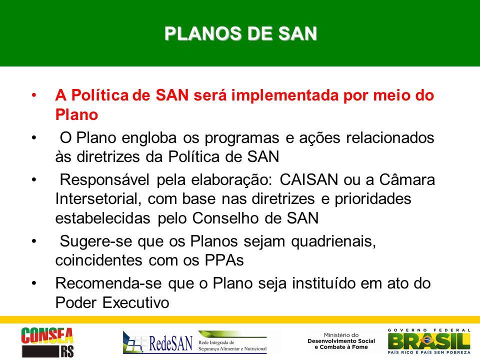 PLANOS DE SAN PLANOS DE SAN A Política de SAN será implementada por meio do Plano O Plano engloba os programas e ações relacionados às diretrizes da P