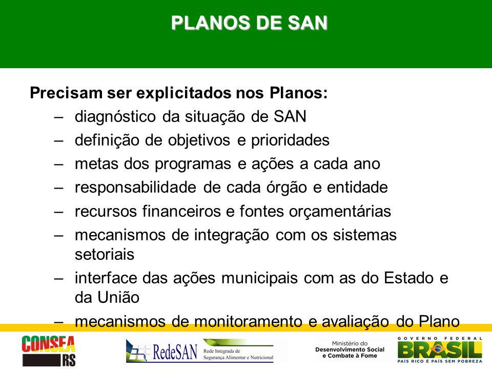 PLANOS DE SAN PLANOS DE SAN Precisam ser explicitados nos Planos: –diagnóstico da situação de SAN –definição de objetivos e prioridades –metas dos pro