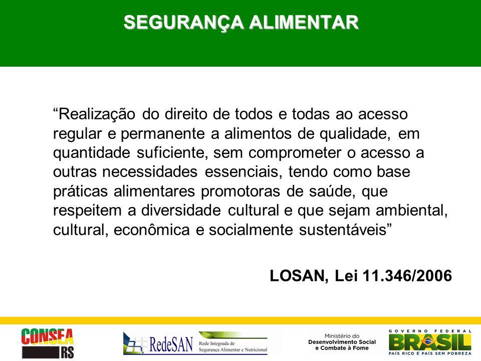 """SEGURANÇA ALIMENTAR """"Realização do direito de todos e todas ao acesso regular e permanente a alimentos de qualidade, em quantidade suficiente, sem com"""