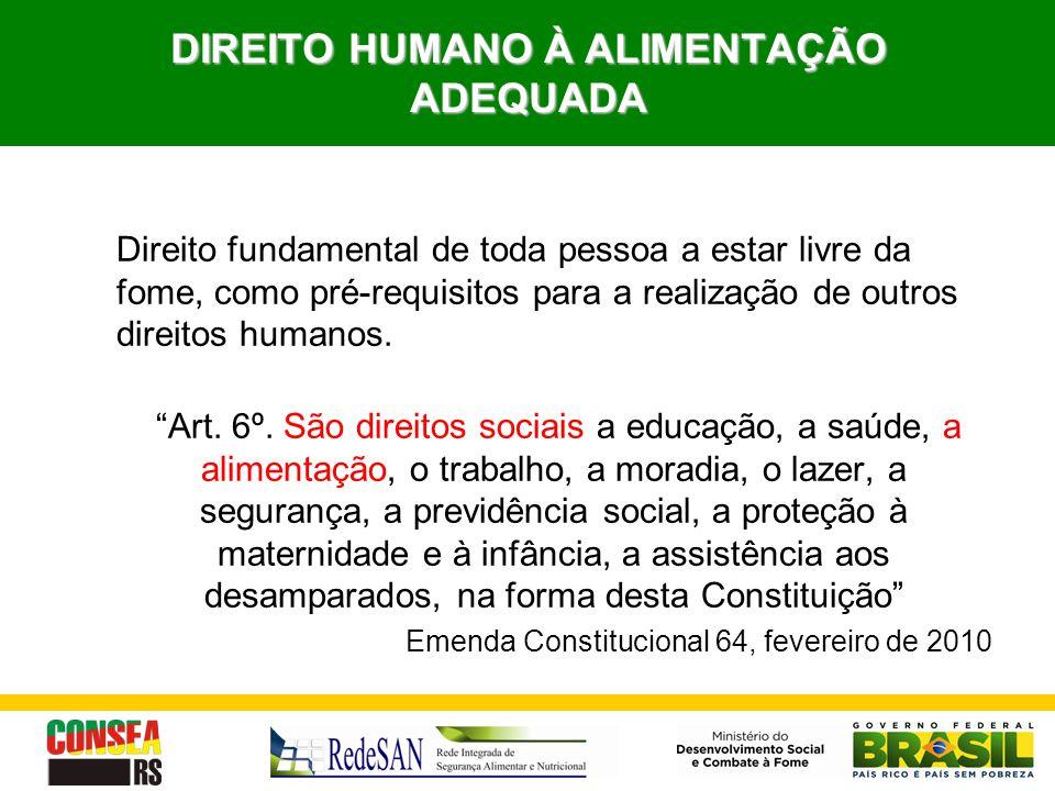 DIREITO HUMANO À ALIMENTAÇÃO ADEQUADA Direito fundamental de toda pessoa a estar livre da fome, como pré-requisitos para a realização de outros direit