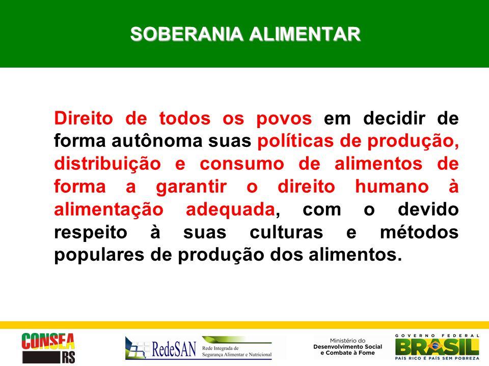 SOBERANIA ALIMENTAR Direito de todos os povos em decidir de forma autônoma suas políticas de produção, distribuição e consumo de alimentos de forma a