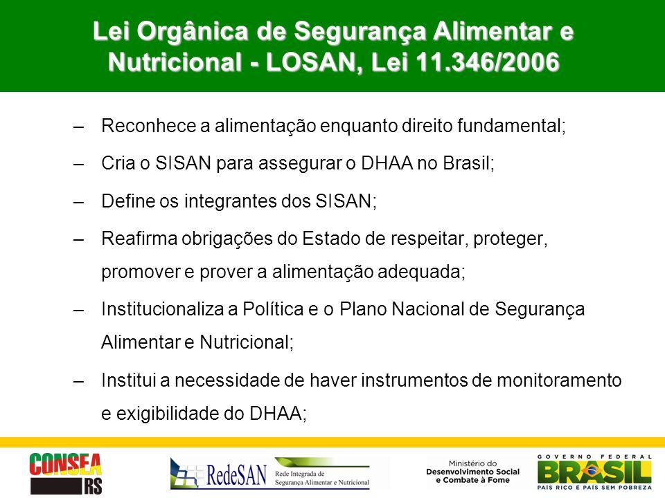 Lei Orgânica de Segurança Alimentar e Nutricional - LOSAN, Lei 11.346/2006 –Reconhece a alimentação enquanto direito fundamental; –Cria o SISAN para a