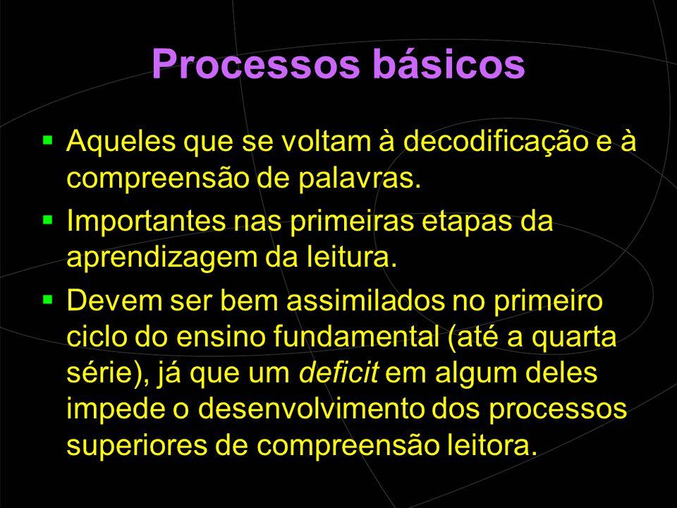 Processos básicos  Aqueles que se voltam à decodificação e à compreensão de palavras.