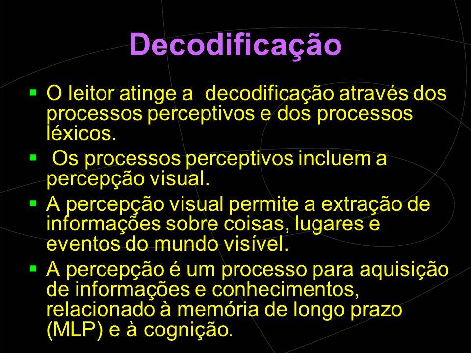 Decodificação  O leitor atinge a decodificação através dos processos perceptivos e dos processos léxicos.