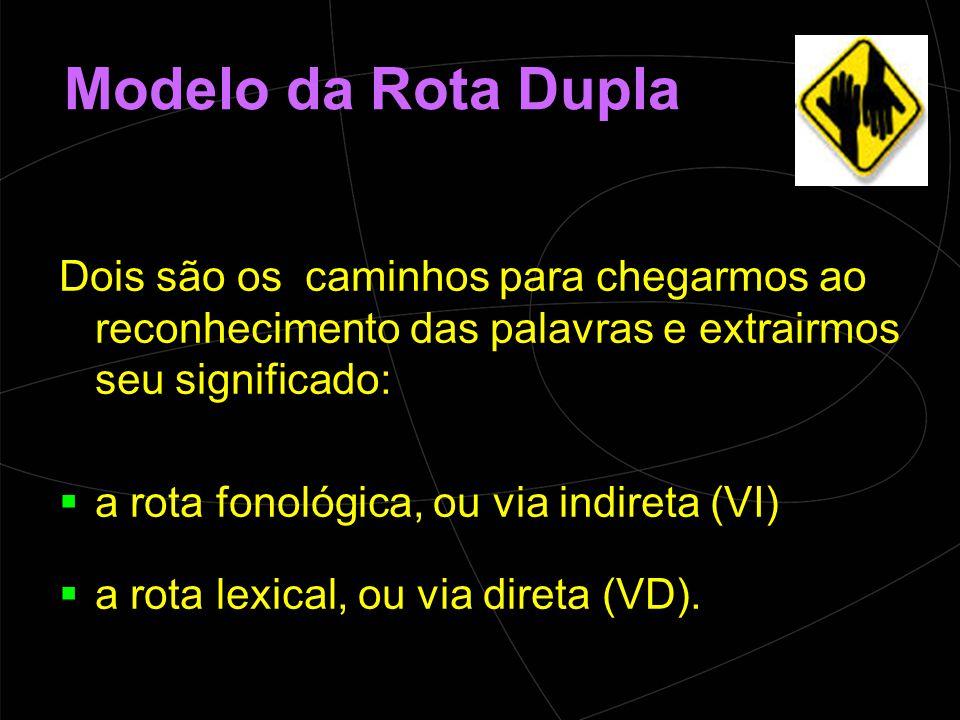 Modelo da Rota Dupla Dois são os caminhos para chegarmos ao reconhecimento das palavras e extrairmos seu significado:  a rota fonológica, ou via indireta (VI)  a rota lexical, ou via direta (VD).