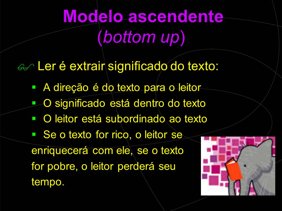 Modelo ascendente (bottom up)  Ler é extrair significado do texto:  A direção é do texto para o leitor  O significado está dentro do texto  O leit