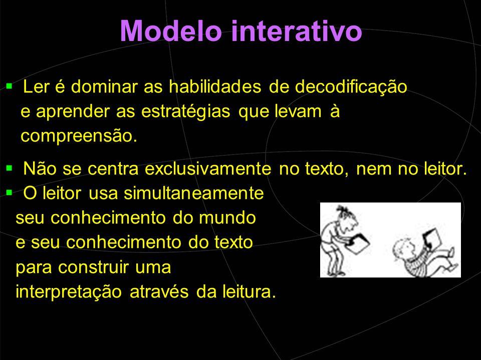 Modelo interativo  Ler é dominar as habilidades de decodificação e aprender as estratégias que levam à compreensão.