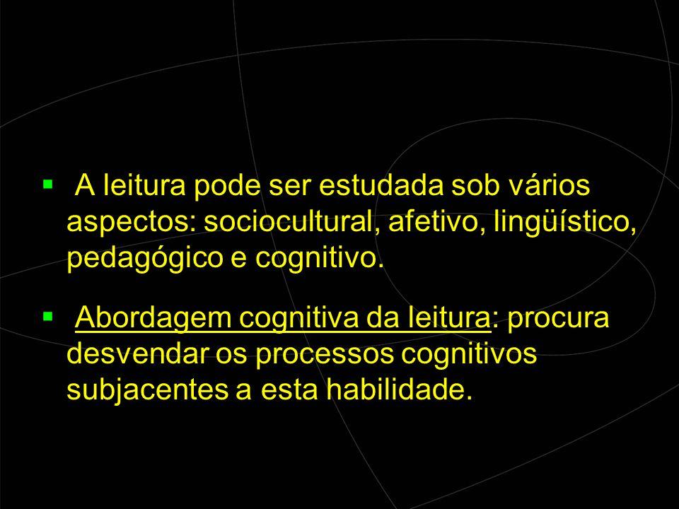 Implicações para o ensino Enfatiza-se o reconhecimento global das palavras, em detrimento das habilidades de decodificação Ler não implica apreender a mensagem na sua íntegra.