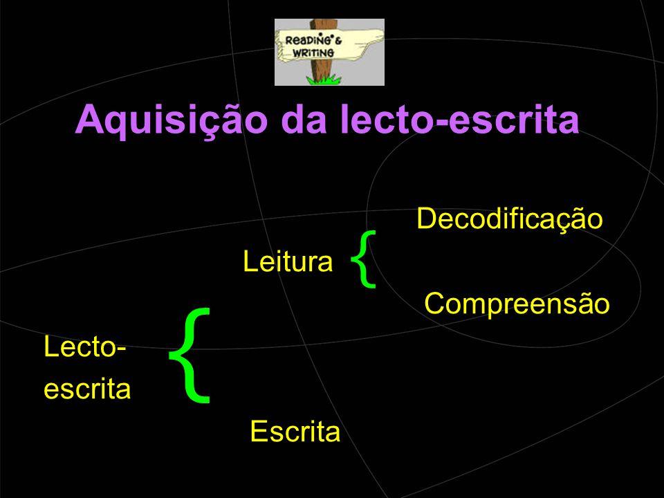 Decodificação  Capacidade de identificar um signo (=sinal) gráfico por um nome ou por um som.