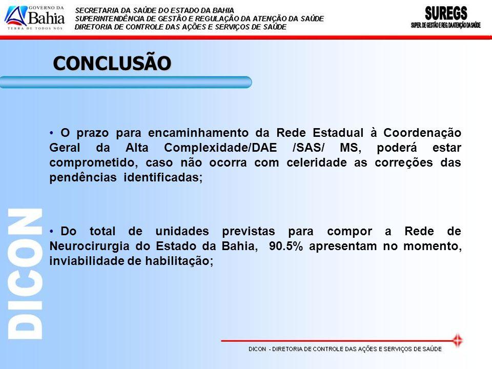 CONCLUSÃO O prazo para encaminhamento da Rede Estadual à Coordenação Geral da Alta Complexidade/DAE /SAS/ MS, poderá estar comprometido, caso não ocor