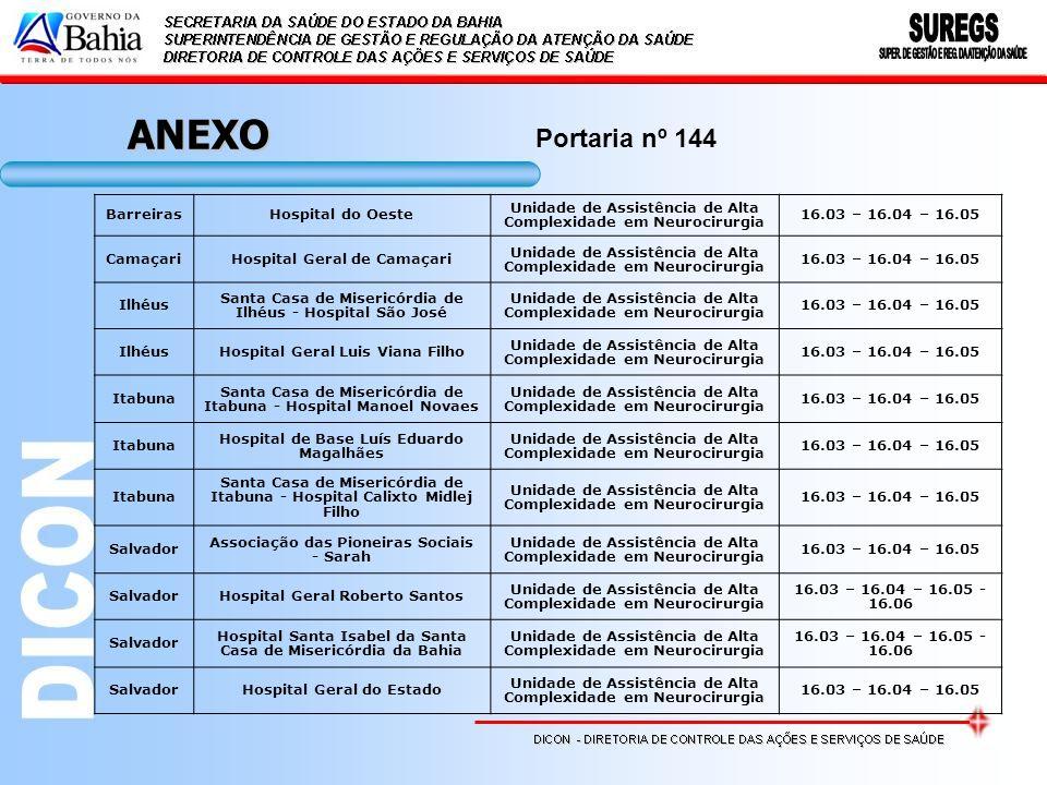 ANEXO BarreirasHospital do Oeste Unidade de Assistência de Alta Complexidade em Neurocirurgia 16.03 – 16.04 – 16.05 CamaçariHospital Geral de Camaçari