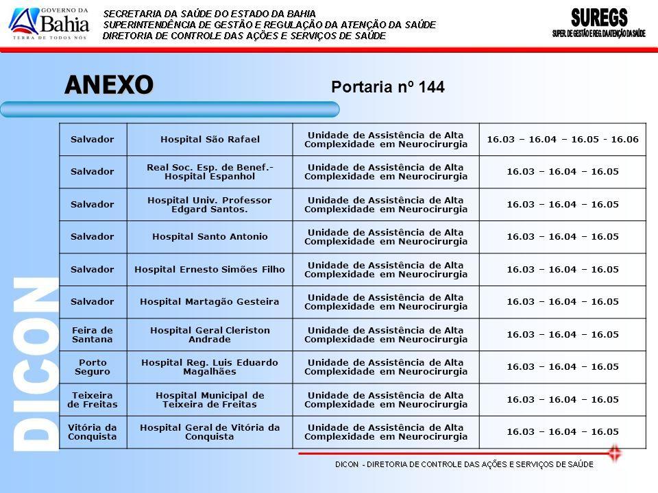 SalvadorHospital São Rafael Unidade de Assistência de Alta Complexidade em Neurocirurgia 16.03 – 16.04 – 16.05 - 16.06 Salvador Real Soc. Esp. de Bene