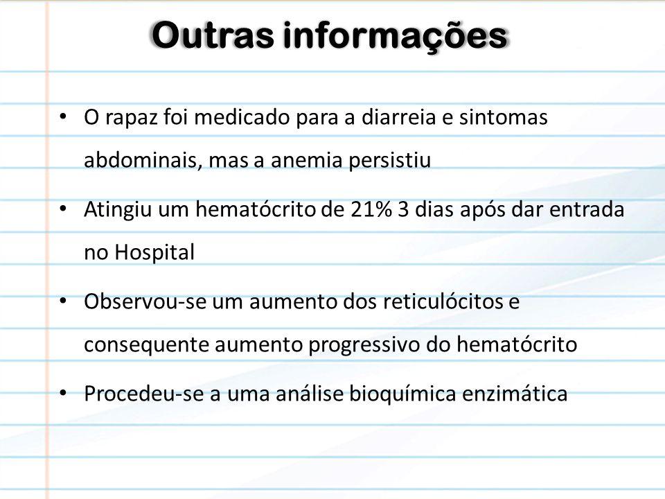 O rapaz foi medicado para a diarreia e sintomas abdominais, mas a anemia persistiu Atingiu um hematócrito de 21% 3 dias após dar entrada no Hospital O