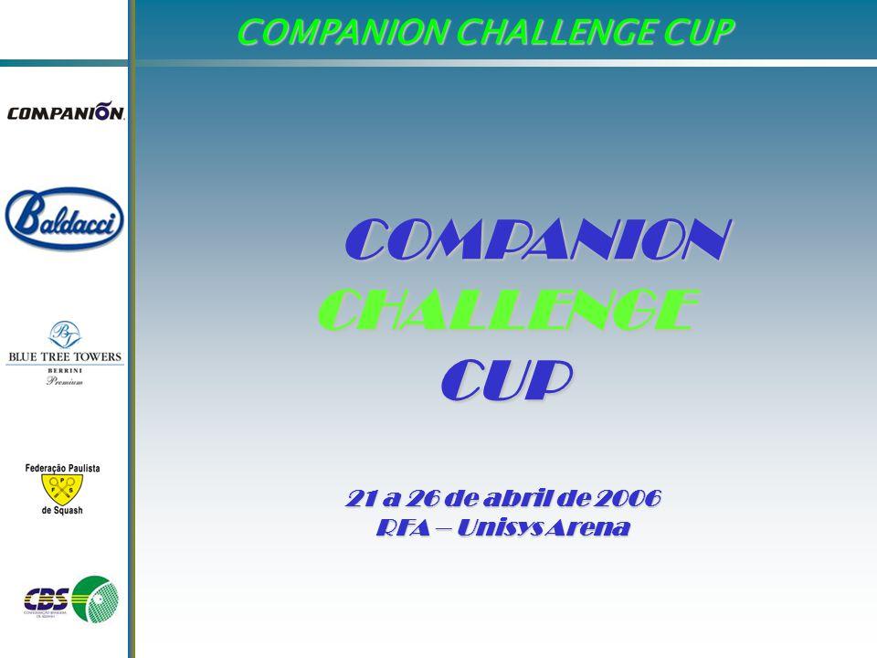 COMPANION COMPANIONCHALLENGECUP 21 a 26 de abril de 2006 RFA – Unisys Arena COMPANION CHALLENGE CUP