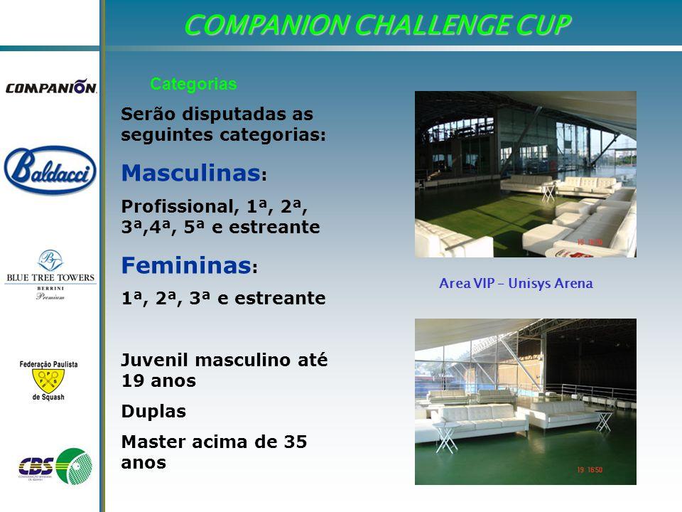 COMPANION CHALLENGE CUP Categorias Serão disputadas as seguintes categorias: Masculinas : Profissional, 1ª, 2ª, 3ª,4ª, 5ª e estreante Femininas : 1ª, 2ª, 3ª e estreante Juvenil masculino até 19 anos Duplas Master acima de 35 anos Area VIP – Unisys Arena