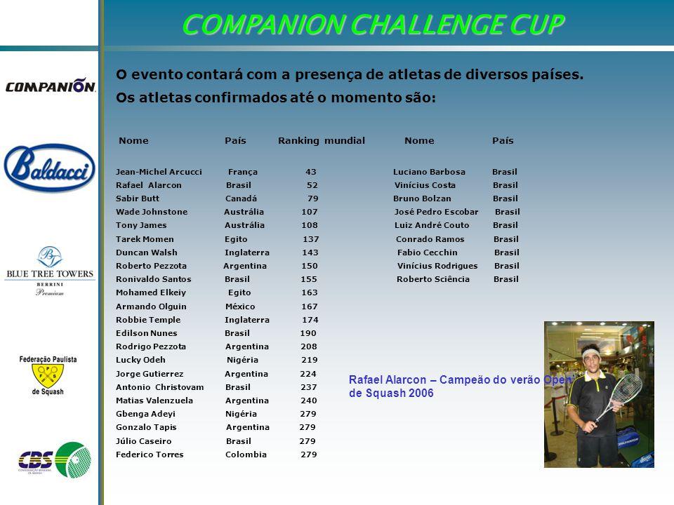 COMPANION CHALLENGE CUP O evento contará com a presença de atletas de diversos países.