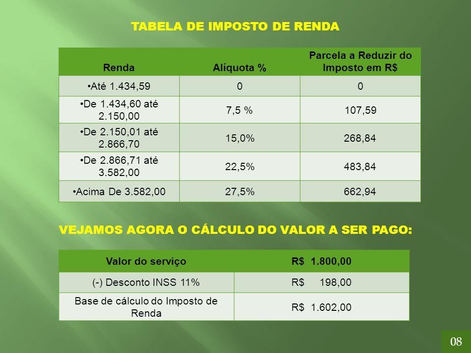 TABELA DE IMPOSTO DE RENDA VEJAMOS AGORA O CÁLCULO DO VALOR A SER PAGO: RendaAlíquota % Parcela a Reduzir do Imposto em R$ Até 1.434,5900 De 1.434,60
