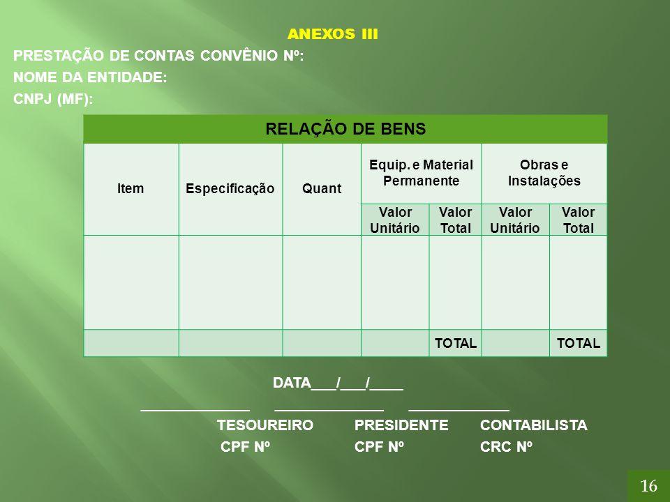 ANEXOS III PRESTAÇÃO DE CONTAS CONVÊNIO Nº: NOME DA ENTIDADE: CNPJ (MF): DATA___/___/____ ______________________________________ TESOUREIRO PRESIDENTE