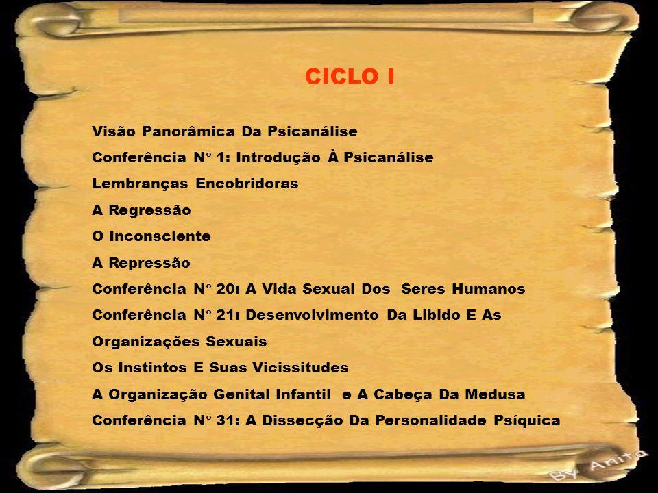 CICLO I Visão Panorâmica Da Psicanálise Conferência N  1: Introdução À Psicanálise Lembranças Encobridoras A Regressão O Inconsciente A Repressão Con