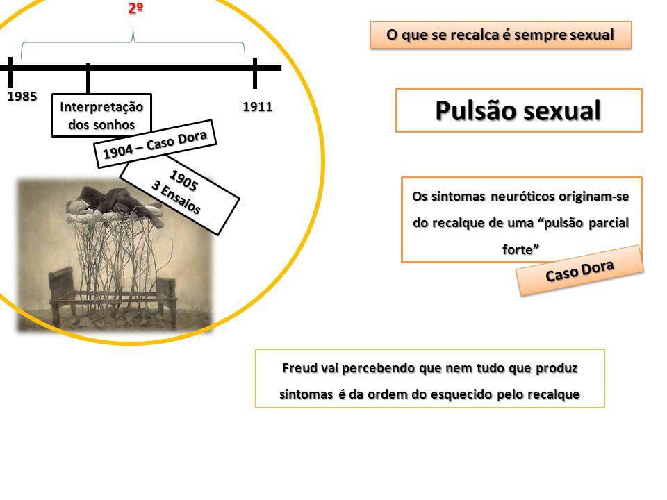 """Pulsão sexual O que se recalca é sempre sexual Os sintomas neuróticos originam-se do recalque de uma """"pulsão parcial forte"""" Caso Dora Freud vai perceb"""