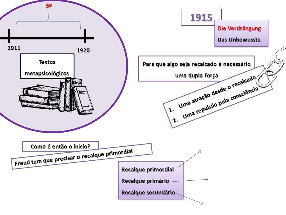 1911 1920 Textos metapsicológicos 3º1915 Die Verdrängung Das Unbewusste Die Verdrängung Das Unbewusste Recalque primordial Recalque primário Recalque