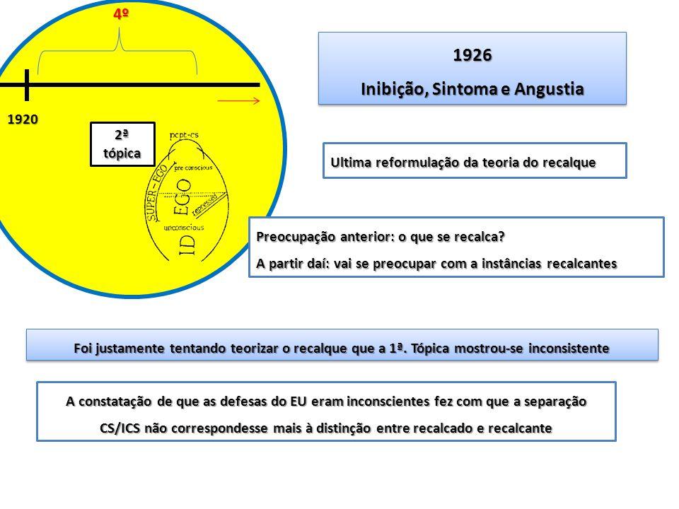 19204º 2ª tópica 1926 Inibição, Sintoma e Angustia 1926 Ultima reformulação da teoria do recalque Preocupação anterior: o que se recalca? A partir daí