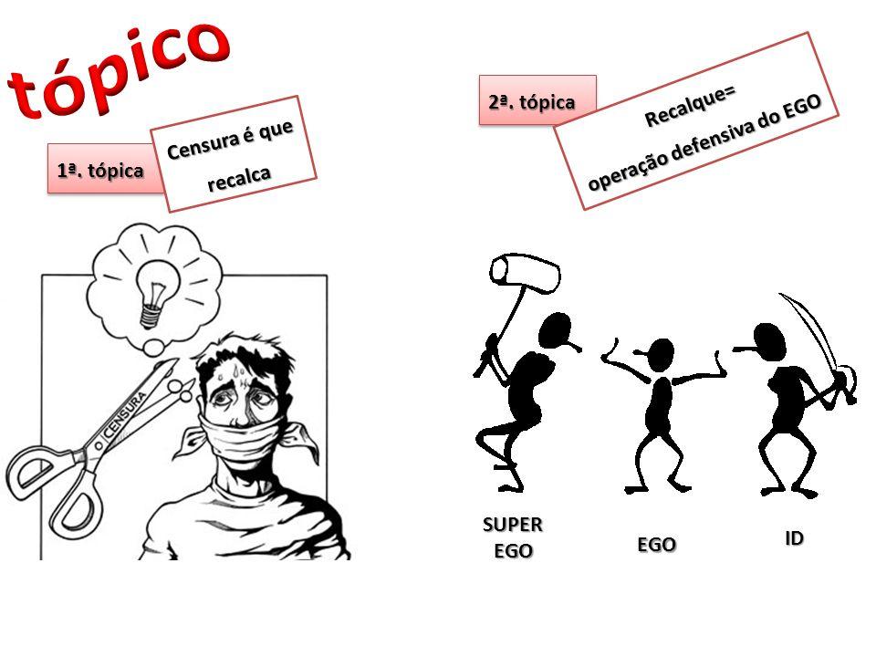 1ª. tópica Censura é que recalca 2ª. tópica Recalque= operação defensiva do EGO EGO ID SUPER EGO