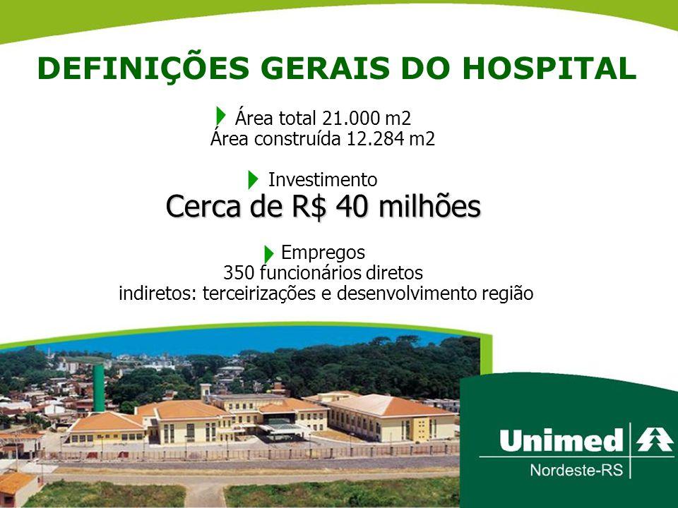 DEFINIÇÕES GERAIS DO HOSPITAL Área total 21.000 m2 Área construída 12.284 m2 Investimento Cerca de R$ 40 milhões Empregos 350 funcionários diretos ind