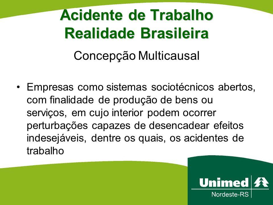 Acidente de Trabalho Realidade Brasileira Concepção Multicausal Empresas como sistemas sociotécnicos abertos, com finalidade de produção de bens ou se