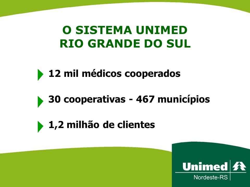12 mil médicos cooperados 30 cooperativas - 467 municípios 1,2 milhão de clientes O SISTEMA UNIMED RIO GRANDE DO SUL