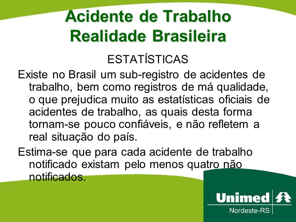 Acidente de Trabalho Realidade Brasileira ESTATÍSTICAS Existe no Brasil um sub-registro de acidentes de trabalho, bem como registros de má qualidade,