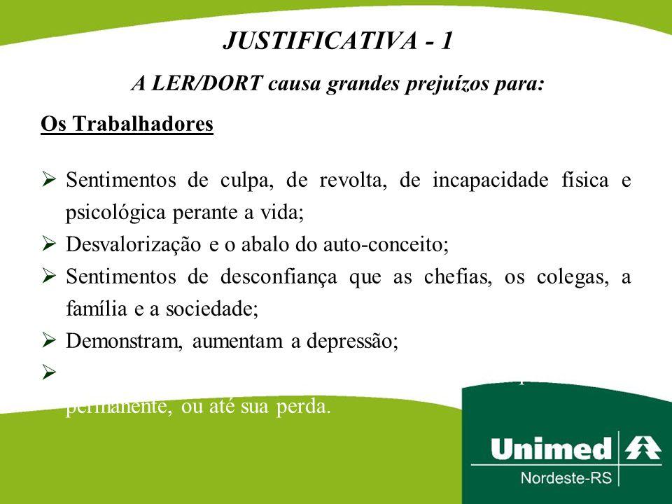JUSTIFICATIVA - 1 A LER/DORT causa grandes prejuízos para: Os Trabalhadores  Sentimentos de culpa, de revolta, de incapacidade física e psicológica p