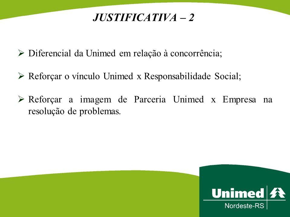 JUSTIFICATIVA – 2  Diferencial da Unimed em relação à concorrência;  Reforçar o vínculo Unimed x Responsabilidade Social;  Reforçar a imagem de Par