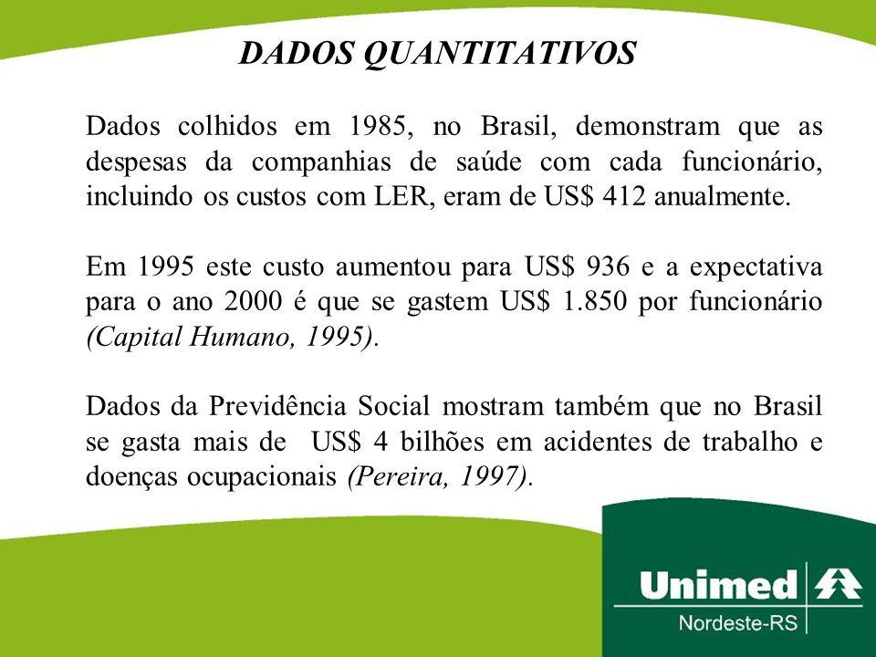 DADOS QUANTITATIVOS Dados colhidos em 1985, no Brasil, demonstram que as despesas da companhias de saúde com cada funcionário, incluindo os custos com