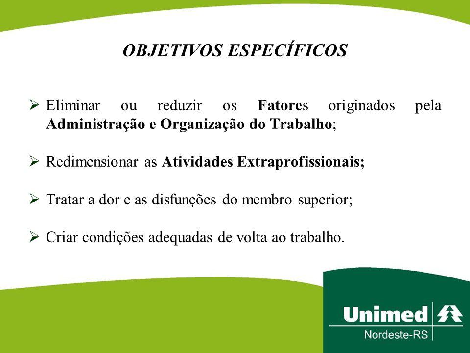 OBJETIVOS ESPECÍFICOS  Eliminar ou reduzir os Fatores originados pela Administração e Organização do Trabalho;  Redimensionar as Atividades Extrapro