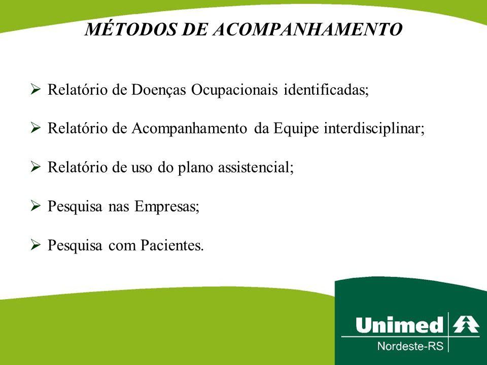 MÉTODOS DE ACOMPANHAMENTO  Relatório de Doenças Ocupacionais identificadas;  Relatório de Acompanhamento da Equipe interdisciplinar;  Relatório de