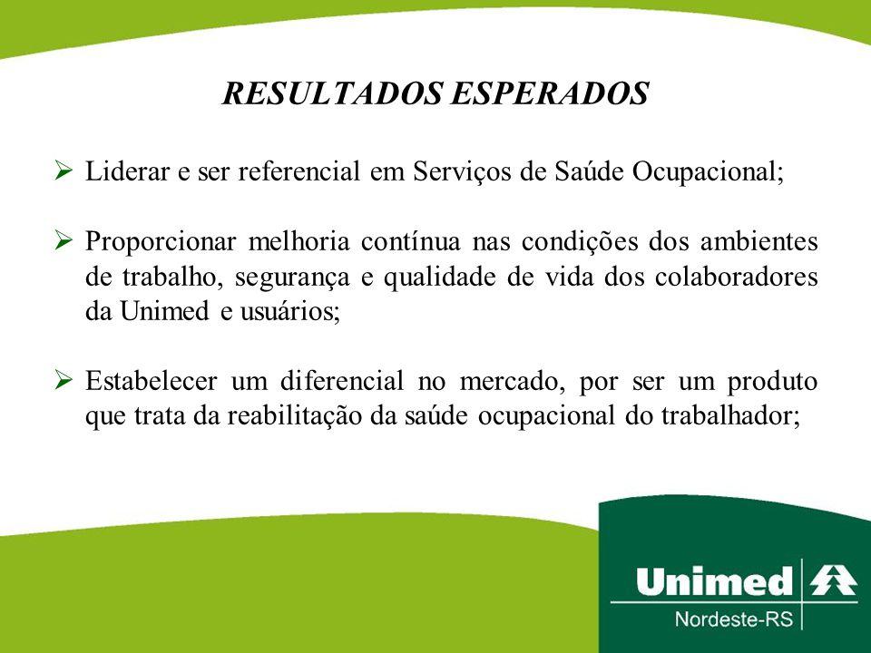 RESULTADOS ESPERADOS  Liderar e ser referencial em Serviços de Saúde Ocupacional;  Proporcionar melhoria contínua nas condições dos ambientes de tra