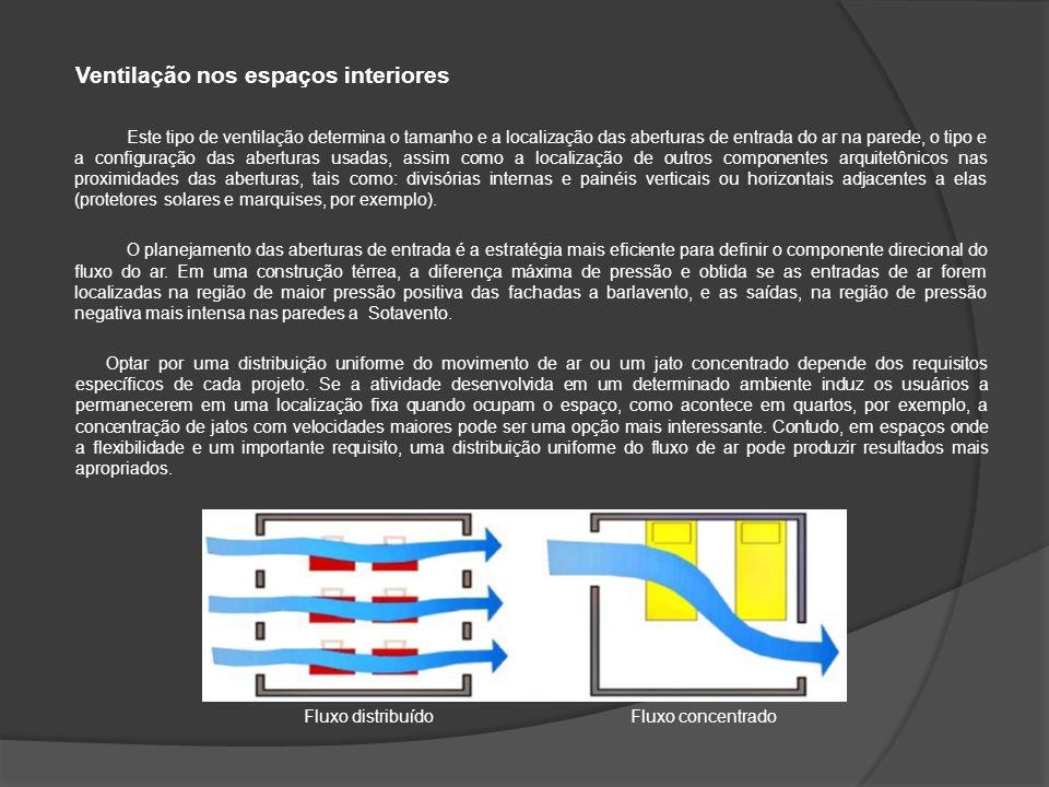 Ventilação nos espaços interiores Este tipo de ventilação determina o tamanho e a localização das aberturas de entrada do ar na parede, o tipo e a configuração das aberturas usadas, assim como a localização de outros componentes arquitetônicos nas proximidades das aberturas, tais como: divisórias internas e painéis verticais ou horizontais adjacentes a elas (protetores solares e marquises, por exemplo).