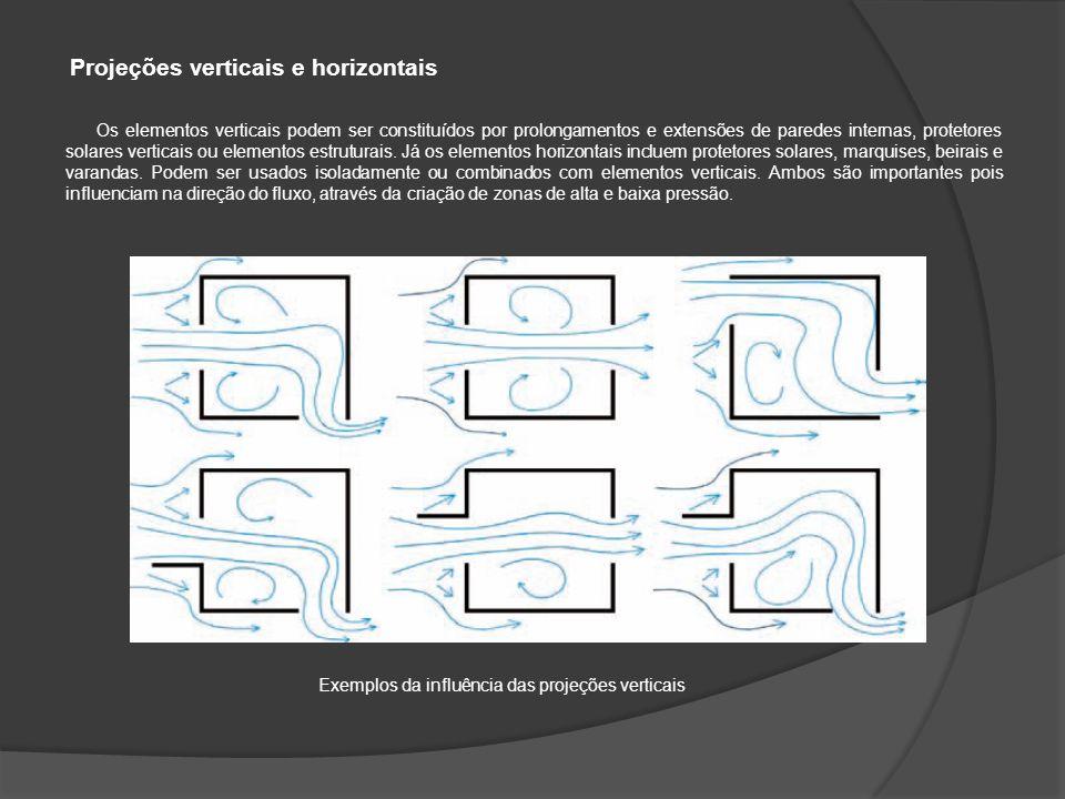 Projeções verticais e horizontais Os elementos verticais podem ser constituídos por prolongamentos e extensões de paredes internas, protetores solares verticais ou elementos estruturais.