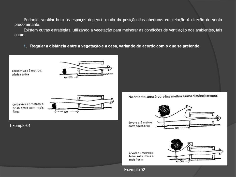 2.Cercas vivas em volta da casa podem também mudar o movimento da brisa dominante.