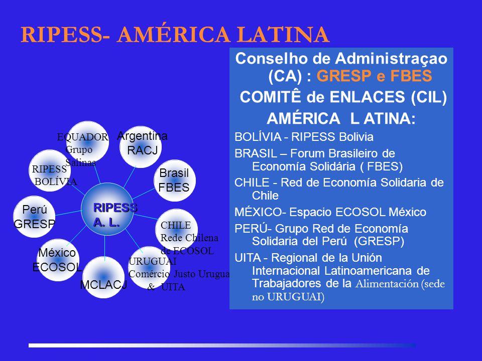 RIPESS- AMÉRICA LATINA Brasil FBES México ECOSOL Argentina RACJ Perú GRESP MCLACJ CONSELHO DE ADMINISTRAçAO (CA) – A.L.