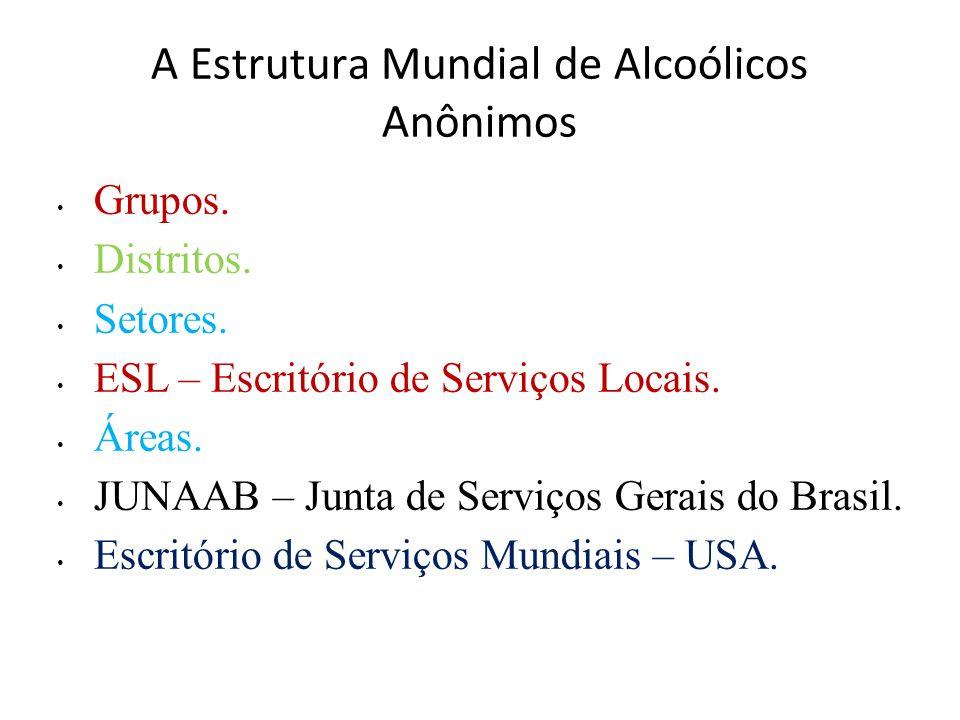 A Estrutura Mundial de Alcoólicos Anônimos Grupos.