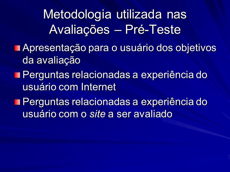 Metodologia utilizada nas Avaliações – Pré-Teste Apresentação para o usuário dos objetivos da avaliação Perguntas relacionadas a experiência do usuário com Internet Perguntas relacionadas a experiência do usuário com o site a ser avaliado