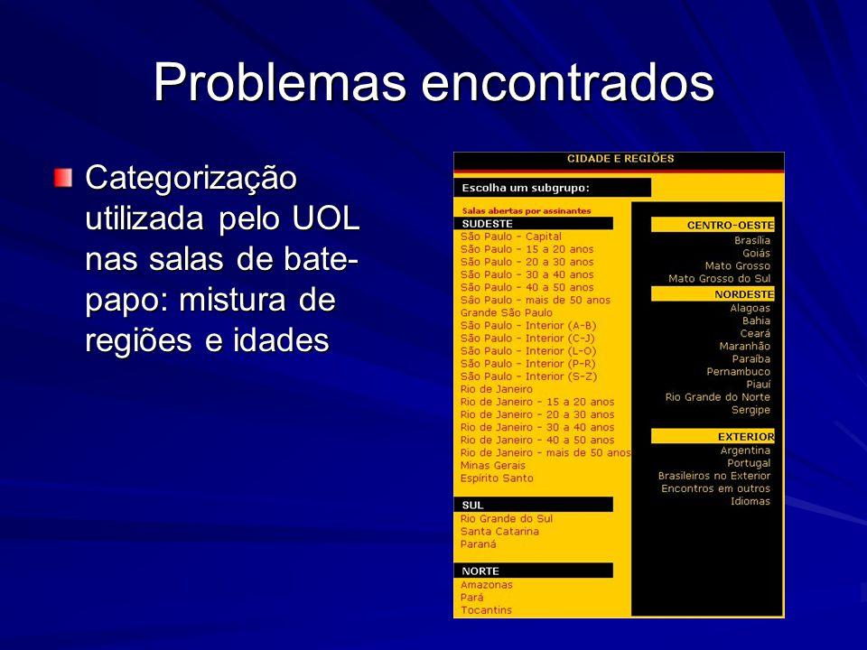 Problemas encontrados Categorização utilizada pelo UOL nas salas de bate- papo: mistura de regiões e idades